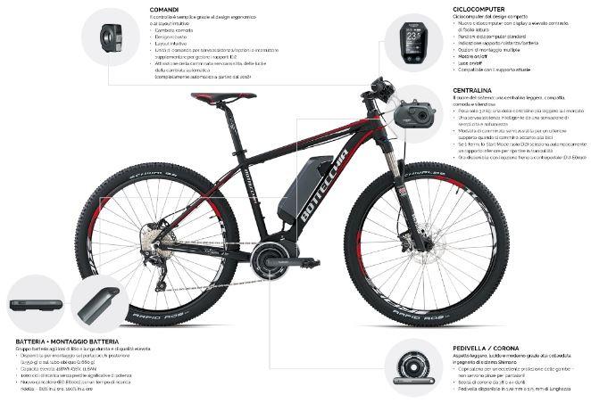 Bicicletta elettrica Bottecchia BE 50