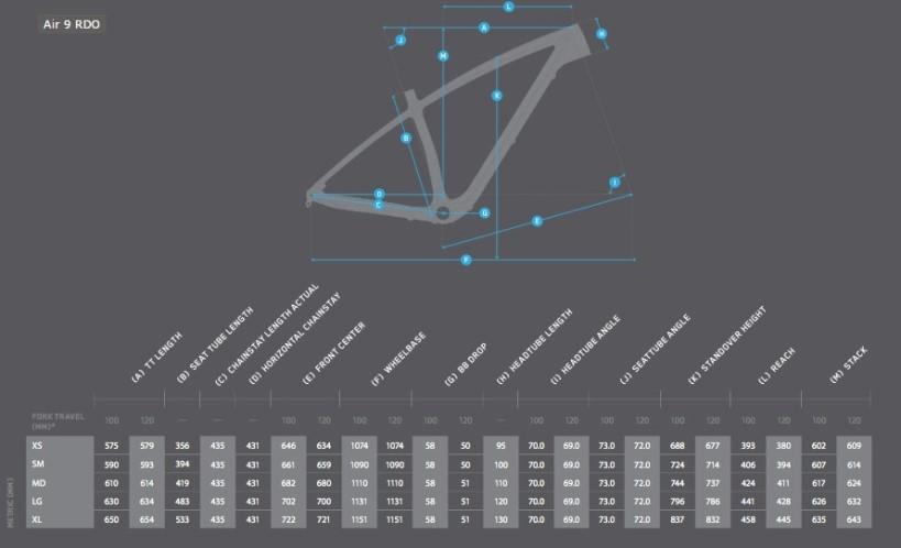 Niner Air 9 RDO 2017 - geometrie