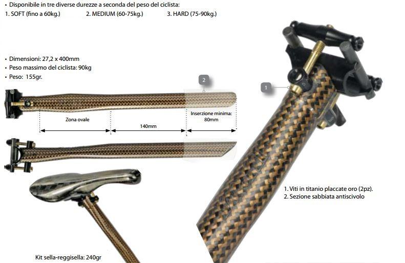 FRM ST-M20 CarboFlex Ti