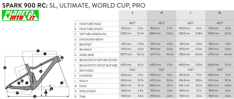 Scott Spark RC 900 World Cup - Le geometrie