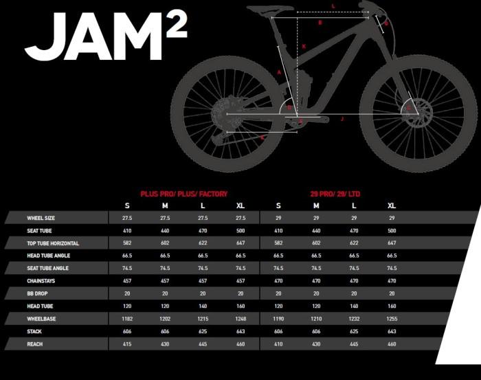 Focus Jam², le geometrie