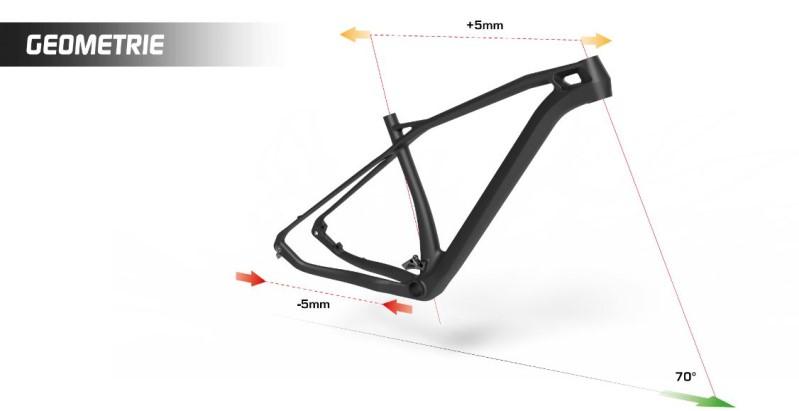 Geometrie Olympia F1 2019
