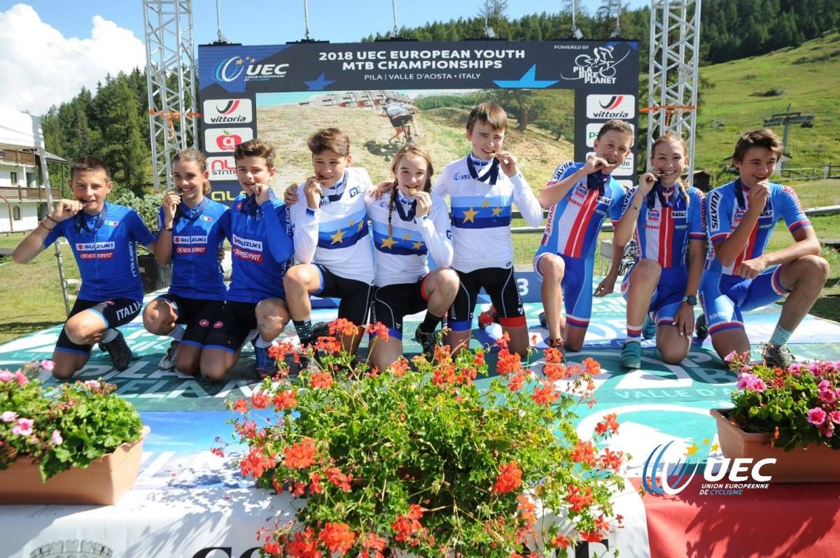 Campionato d'Europa giovanile a Pila
