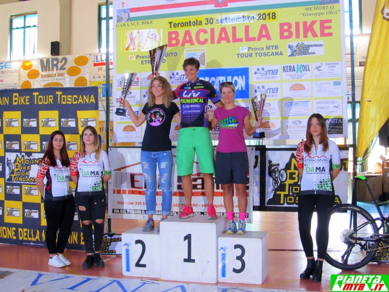 Bacialla Bike, podio donne