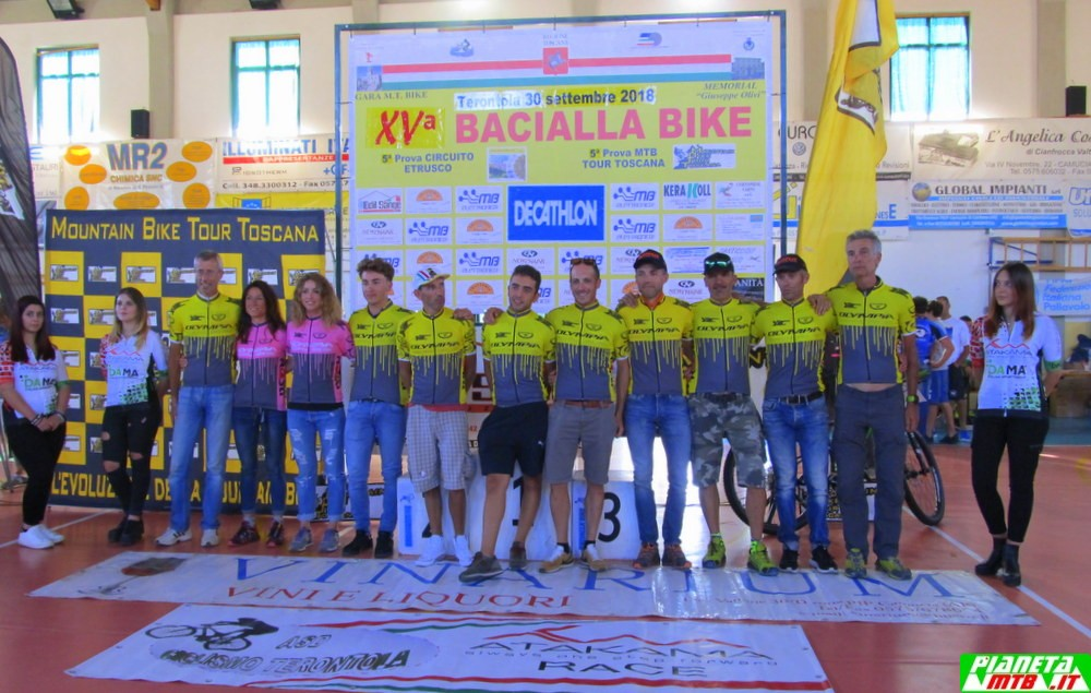 leader MTB Tour Toscana