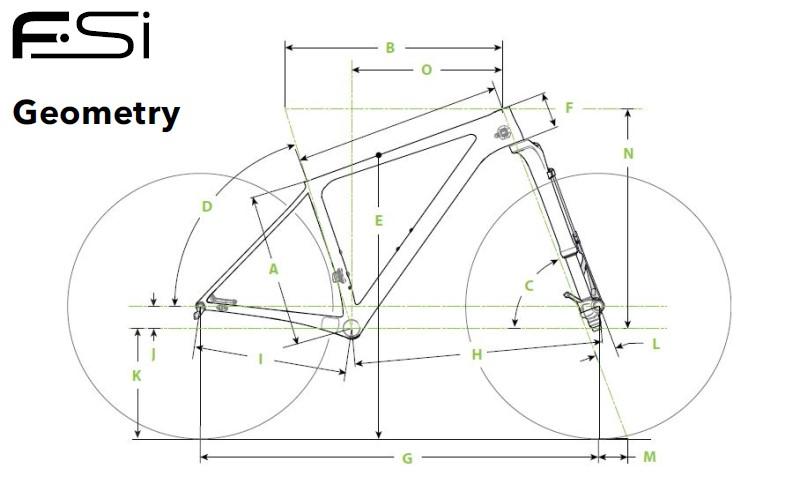 Cannondale F-Si 2019 geometrie