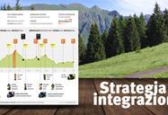 vcbe-strategia-integrazione.jpg