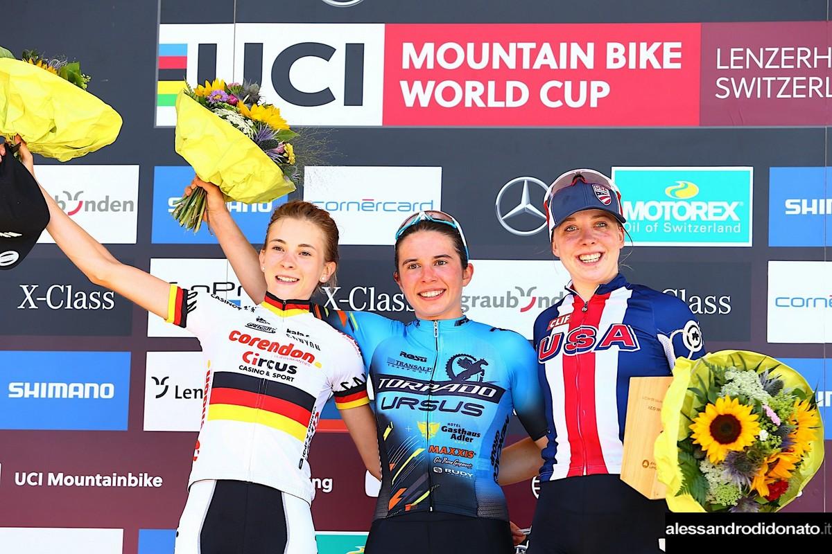 Lenzerheide podio donne Under 23