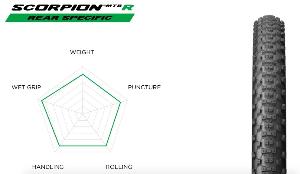 Gomme Pirelli Scorpion R