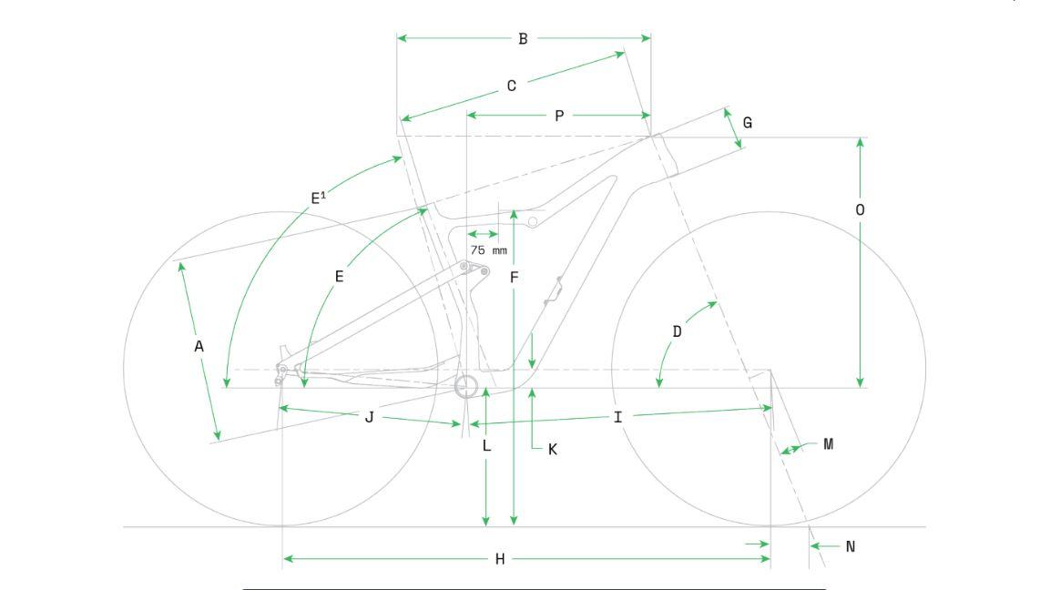 geometrie Cannondale Scalpel 2021