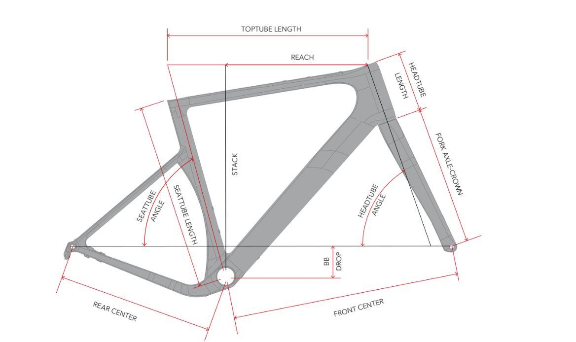 Geometrie 3T Exploro RaceMax
