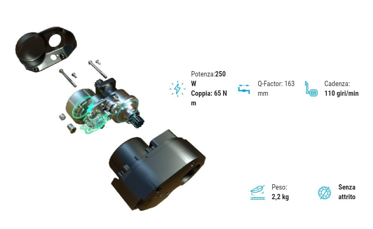 Motore e-bike BH 2ESMAG