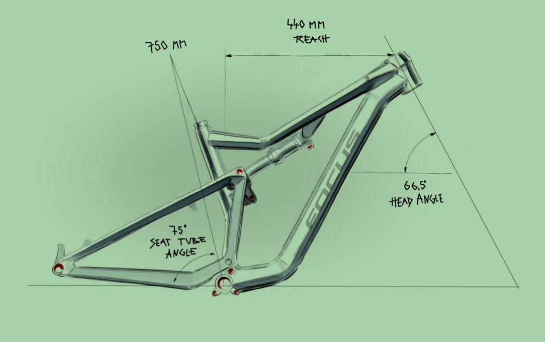 Focus Thron 2022 - geometria