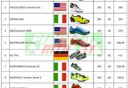 scarpe-pesate-pianetamountainbike.it.jpg