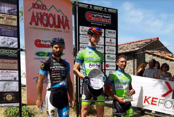 Trofeo Borgo Anciolina