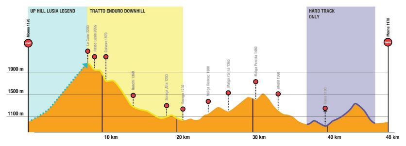 Alla Val di Fassa Bike troverete l\'Hard e l\'Easy Track, ma anche l ...