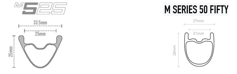 Ruote Enve M525