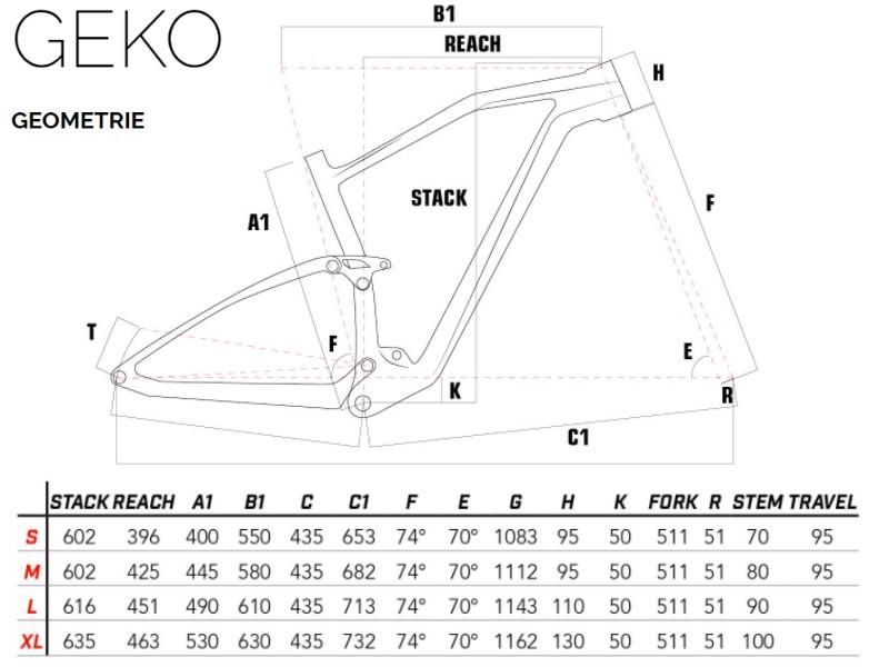 Scapin Geko - tabella geometrie
